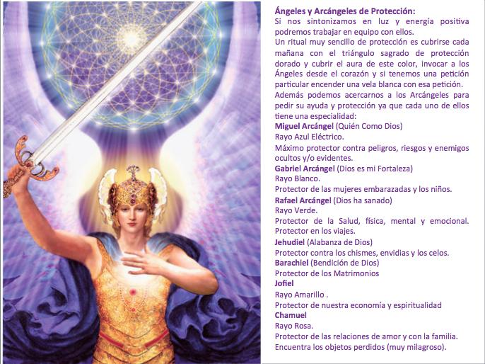 Oración a los Ángeles y Arcángeles Iluminados